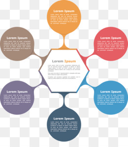 Core Competency, Goal, Management, Text, Diagram PNG image with transparent background