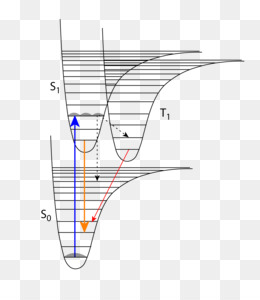 Jablonski diagram use case diagram drawing wikimedia commons jablonski diagram use case diagram drawing wikimedia commons diagram png download 35884018 free transparent angle png download ccuart Gallery