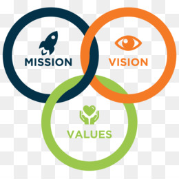 Vision Statement, Mission Statement, Value, Organization, Area PNG image with transparent background