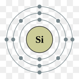 Bohr diagram boron introduction to electrical wiring diagrams electron configuration png and psd free download atom neodymium rh kisspng com bohr diagram boron atom bohr rutherford diagram for boron ion ccuart Gallery