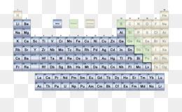 Periodic table nonmetal alkaline earth metal alkali metal periodic you may also like urtaz Gallery