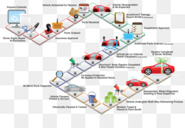car, process flow diagram, organization, area, text png image with  transparent background
