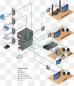 kisspng wiring diagram control system crestron electronics multi room 5ada613fe49692.7857646915242611839363 crestron electronics png & crestron electronics transparent clipart