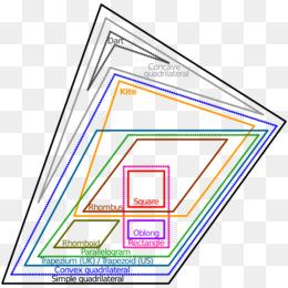 Euler diagram quadrilateral venn diagram geometry shape irregular euler diagram quadrilateral venn diagram geometry shape irregular geometry png download 20002000 free transparent graphic design png download ccuart Image collections