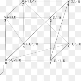 Free download Triangle Plot png