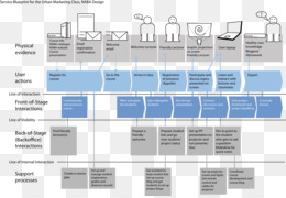 Free download service blueprint floor plan service design service blueprint floor plan service design blueprint malvernweather Images
