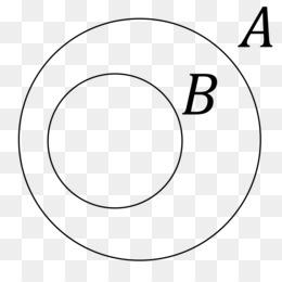 Free download venn diagram subset euler diagram mathematics png venn diagram subset euler diagram mathematics ccuart Images