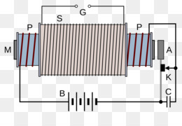 induction coil, transformer, electromagnetic coil, point, square png image  with transparent background