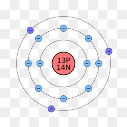 Bohr model atom electron configuration argon calcium molecular bohr model atom electron configuration argon calcium molecular atom png download 10241024 free transparent symmetry png download ccuart Images