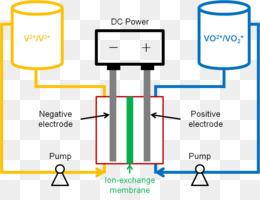 Free download Vanadium redox battery Flow battery Energy storage