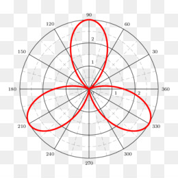 Free download Polar Coordinate System Angle png
