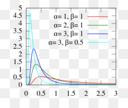 Free Download Inverse Gamma Distribution Probability Density