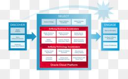 Oracle cloud platform cloud computing oracle corporation platform as oracle cloud platform cloud computing oracle corporation platform as a service roadmap png download 1680928 free transparent media png download malvernweather Images