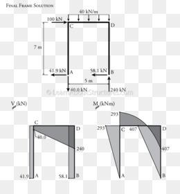 Admirable Free Download Shear And Moment Diagram Drawing Slope Deflection Wiring Digital Resources Biosshebarightsorg