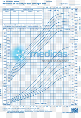 Free download Growth chart Weight and height percentile Boy
