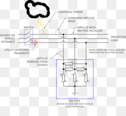 surge protector, surge arrester, wiring diagram, text, diagram png image  with transparent
