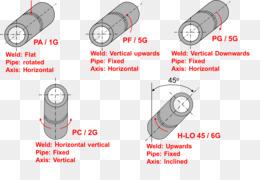 Free download Gas metal arc welding Welder certification Gas