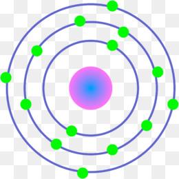 Bohr model png bohr model transparent clipart free download bohr png ccuart Choice Image