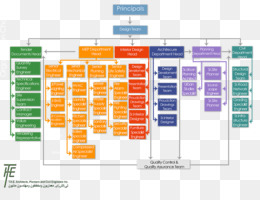 Organizational Chart Text 714*464 transprent Png Free Download