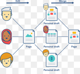 Free download confluence collaborative editing atlassian confluence collaborative editing atlassian collaboration process flow diagram ccuart Choice Image