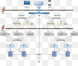 Network Load Balancing PNG and Network Load Balancing