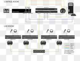 soundgrid pro tools wiring diagram avid input output audio video rh kisspng com