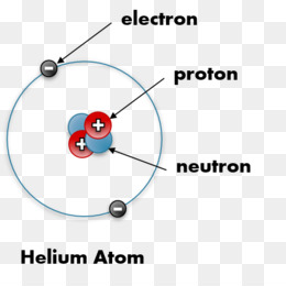 Helium hydride ion ball and stick model molecule helium png png ccuart Gallery