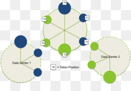 Nanotechnology, Research, Horizon 2020, Circle, Diagram PNG image with transparent background
