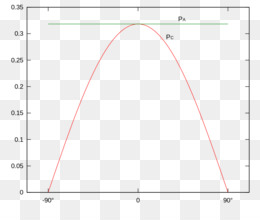Free download MATLAB Plot Linear regression MathWorks Function