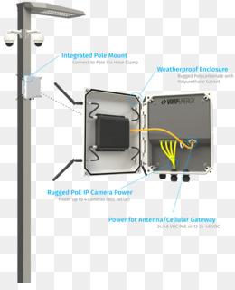 free download power over ethernet wiring diagram ip camera aerials rh kisspng com