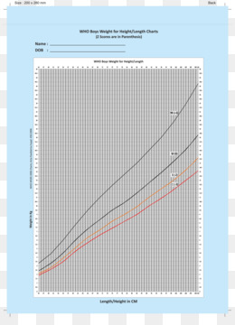 Free download Growth chart Weight and height percentile Child