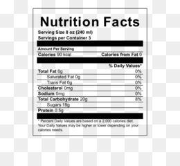Free download Coconut water Coconut sugar Nutrition facts