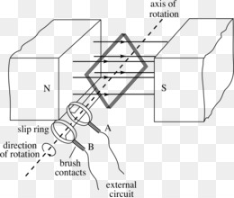free download wiring diagram electric motor electromagnetism rh kisspng com Simple DC Current Diagram Direct Current Diagram