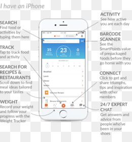 Free download Smartphone Weight Watchers Weight loss - Lost Weight png