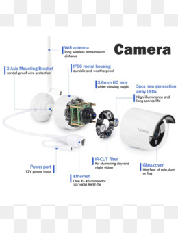 Free download Wiring diagram Wireless security camera Closed