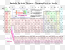 Bohr model electron shell atom valence electron electron png urtaz Image collections