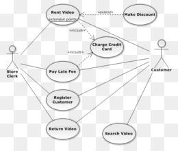 Use case diagram lazada group unified modeling language use case you may also like ccuart Images
