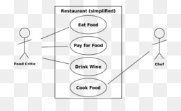 Use case diagram lazada group unified modeling language use case png ccuart Images