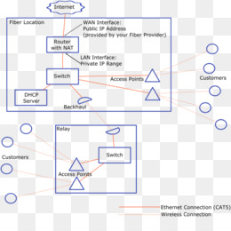 Diagram network topology computer network latex topology png png ccuart Gallery