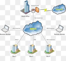 network switch computer network diagram ethernet hub. Black Bedroom Furniture Sets. Home Design Ideas