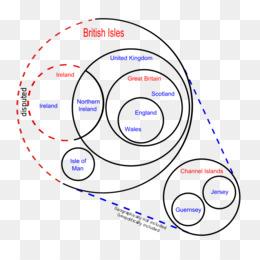 euler diagram venn diagram mathematics euler method mathematics png download 787767 free transparent png download