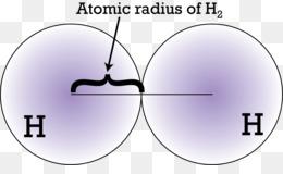 Free download atomic radius covalent radius periodic trends atomic radius covalent radius periodic trends chemistry atomic size trend urtaz Images