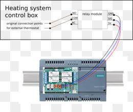 Eletrônica com Arduino e Tecnologia de engenharia de Energia