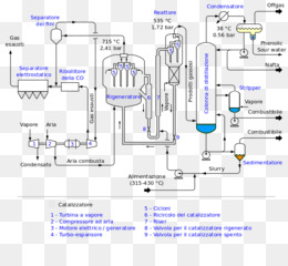 Free download chemical plant process flow diagram haber process chemical plant process flow diagram haber process chemical industry schematic vector ccuart Gallery