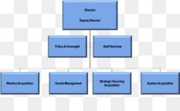 Organizational Chart Structure Small Business Text Diagram Png Image With Transpa