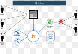 Watson architecture bluemix diagram ibm ibm png download 800504 watson architecture bluemix diagram ibm ibm png download 800504 free transparent text png download ccuart Gallery