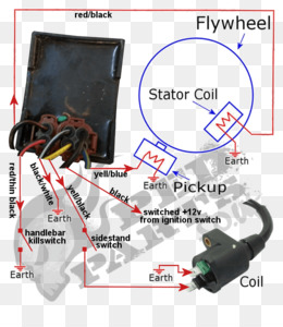 car peugeot wiring diagram capacitor discharge ignition electrical wires &  cable - ford ignition switch diagram