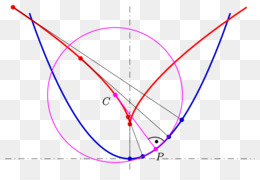 Free download Evolute Center of curvature Curve Point Circle